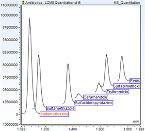 how realize lcms quantitation with chromeleon 72 cds