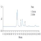 an1075 ion chromatography assay for chloride sulfate adenosine