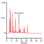 a simple gradient method for analysis resveratrol red wine