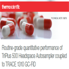 routinegrade quantitative performance triplus 500 headspace autosampler coupled trace 1310 gcfid